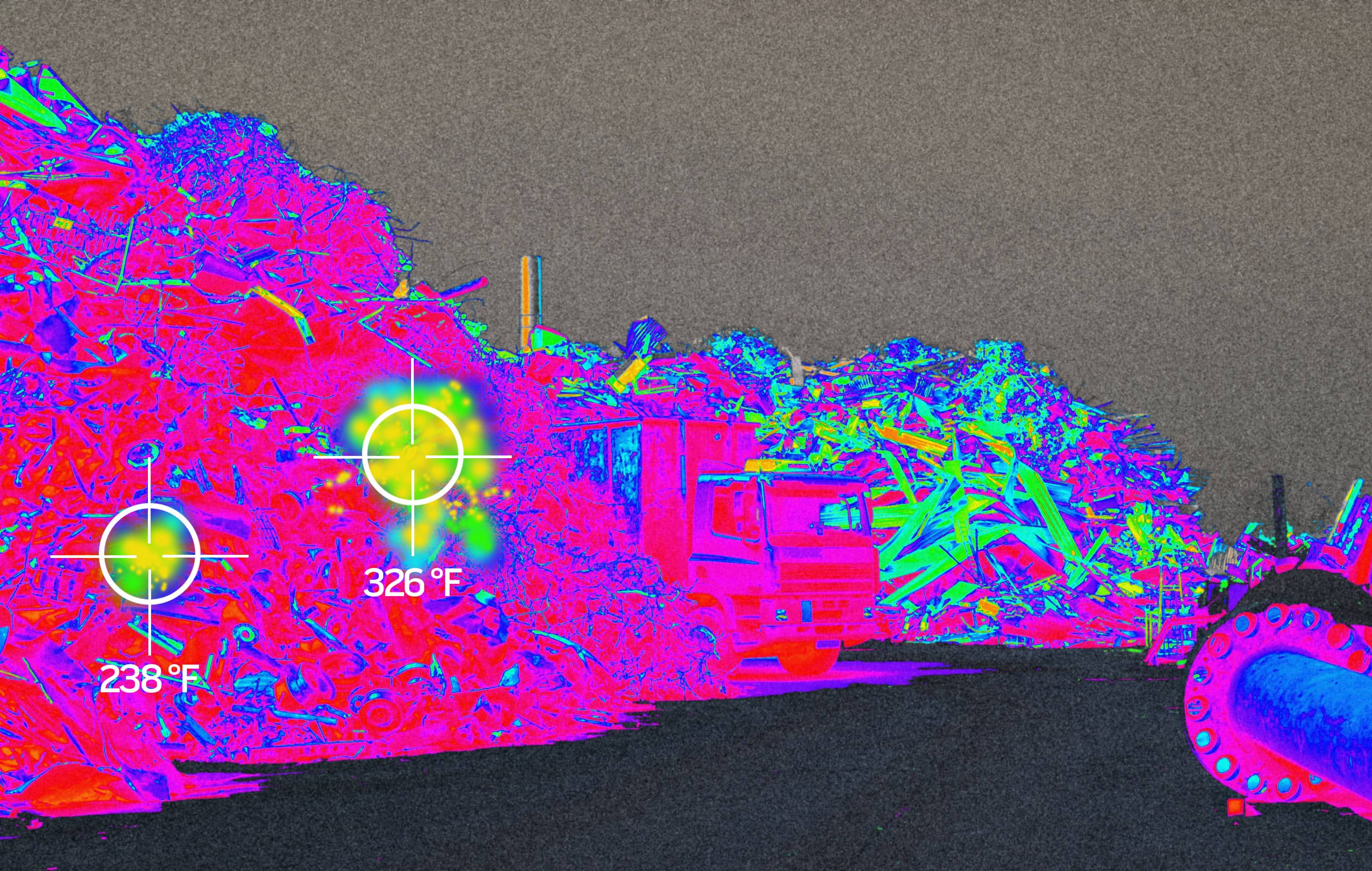 Heat map from thermography cameras for scrap yard live video monitoring